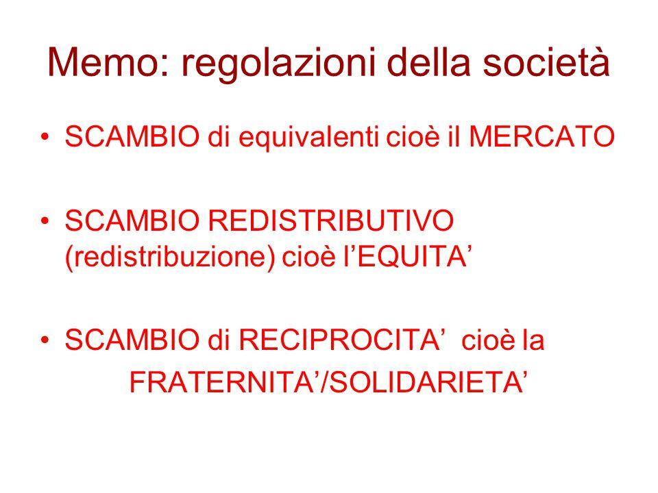 Memo: regolazioni della società SCAMBIO di equivalenti cioè il MERCATO SCAMBIO REDISTRIBUTIVO (redistribuzione) cioè l'EQUITA' SCAMBIO di RECIPROCITA' cioè la FRATERNITA'/SOLIDARIETA'