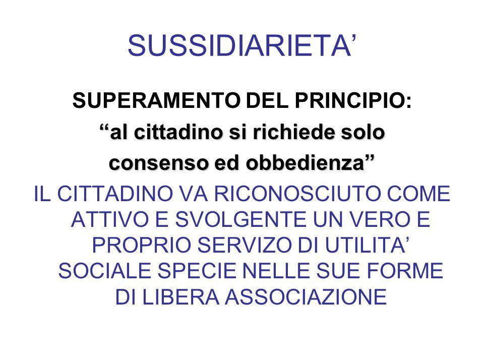 SUSSIDIARIETA' SUPERAMENTO DEL PRINCIPIO: al cittadino si richiede solo consenso ed obbedienza IL CITTADINO VA RICONOSCIUTO COME ATTIVO E SVOLGENTE UN VERO E PROPRIO SERVIZO DI UTILITA' SOCIALE SPECIE NELLE SUE FORME DI LIBERA ASSOCIAZIONE