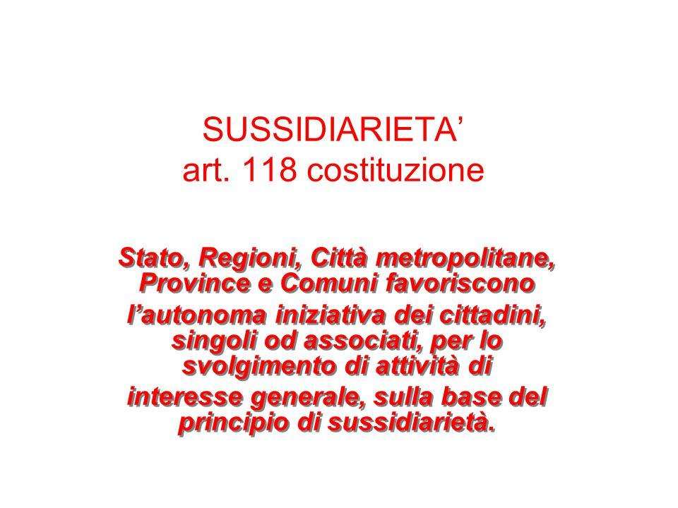 SUSSIDIARIETA' art. 118 costituzione Stato, Regioni, Città metropolitane, Province e Comuni favoriscono l'autonoma iniziativa dei cittadini, singoli o