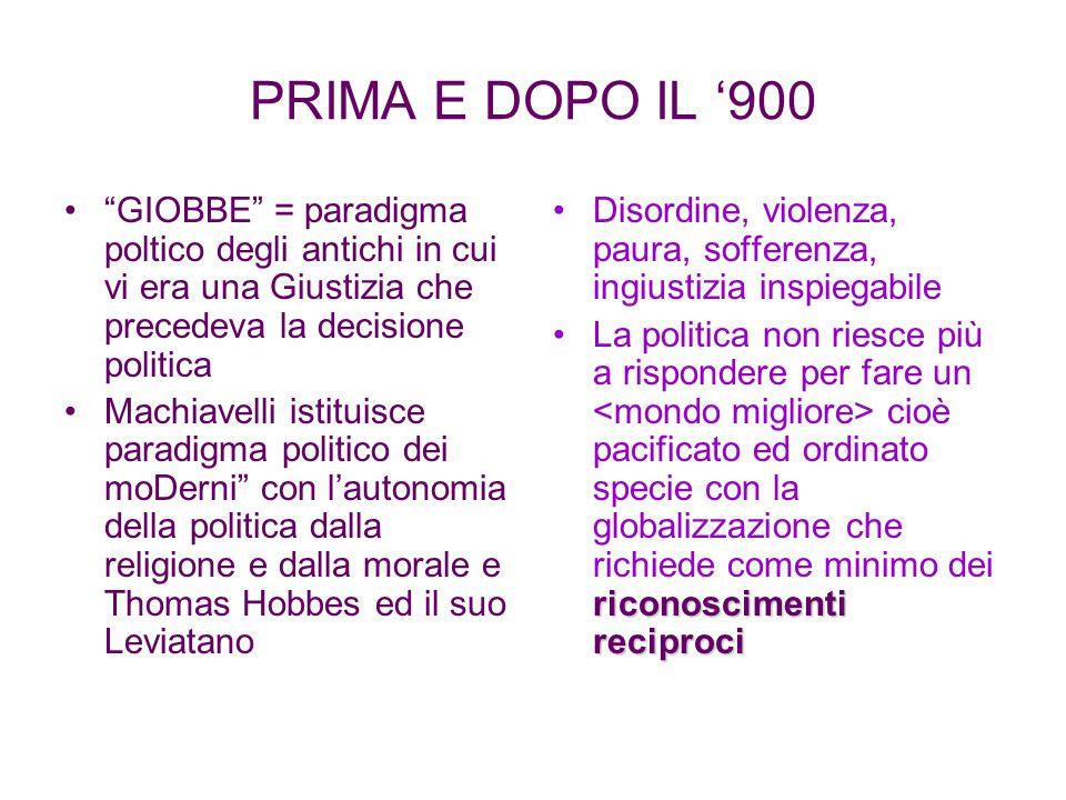 """PRIMA E DOPO IL '900 """"GIOBBE"""" = paradigma poltico degli antichi in cui vi era una Giustizia che precedeva la decisione politica Machiavelli istituisce"""