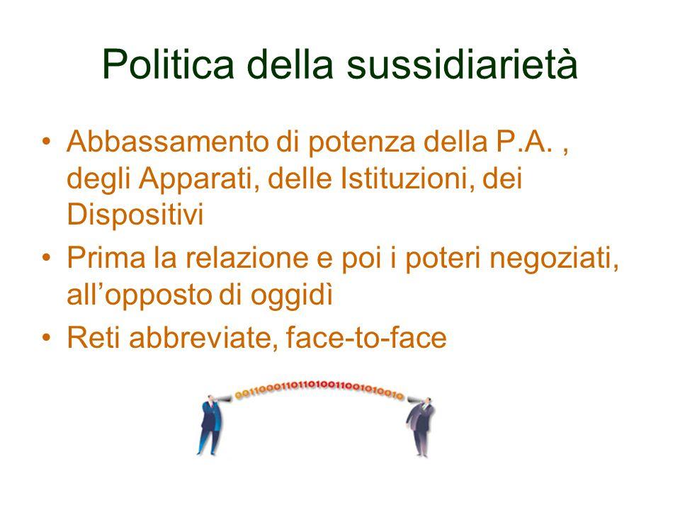 Politica della sussidiarietà Abbassamento di potenza della P.A., degli Apparati, delle Istituzioni, dei Dispositivi Prima la relazione e poi i poteri negoziati, all'opposto di oggidì Reti abbreviate, face-to-face