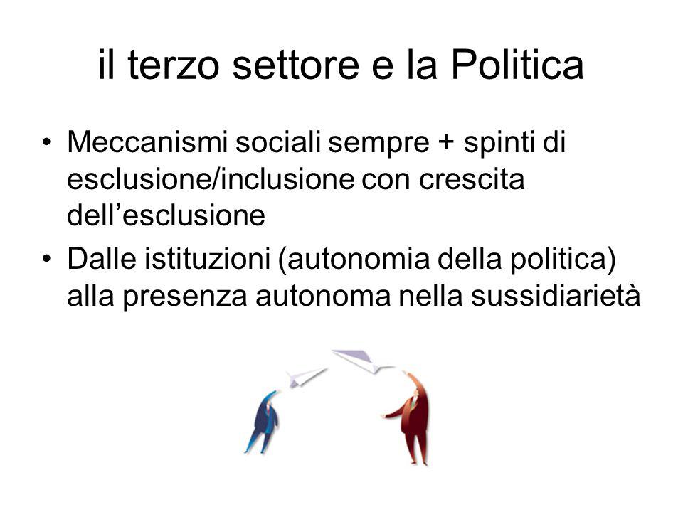 il terzo settore e la Politica Meccanismi sociali sempre + spinti di esclusione/inclusione con crescita dell'esclusione Dalle istituzioni (autonomia della politica) alla presenza autonoma nella sussidiarietà