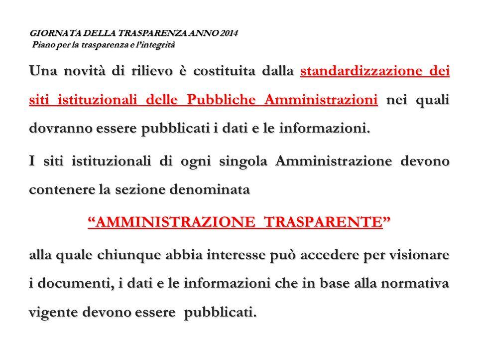 GIORNATA DELLA TRASPARENZA ANNO 2014 Piano per la trasparenza e l'integrità Ai sensi dell'art.