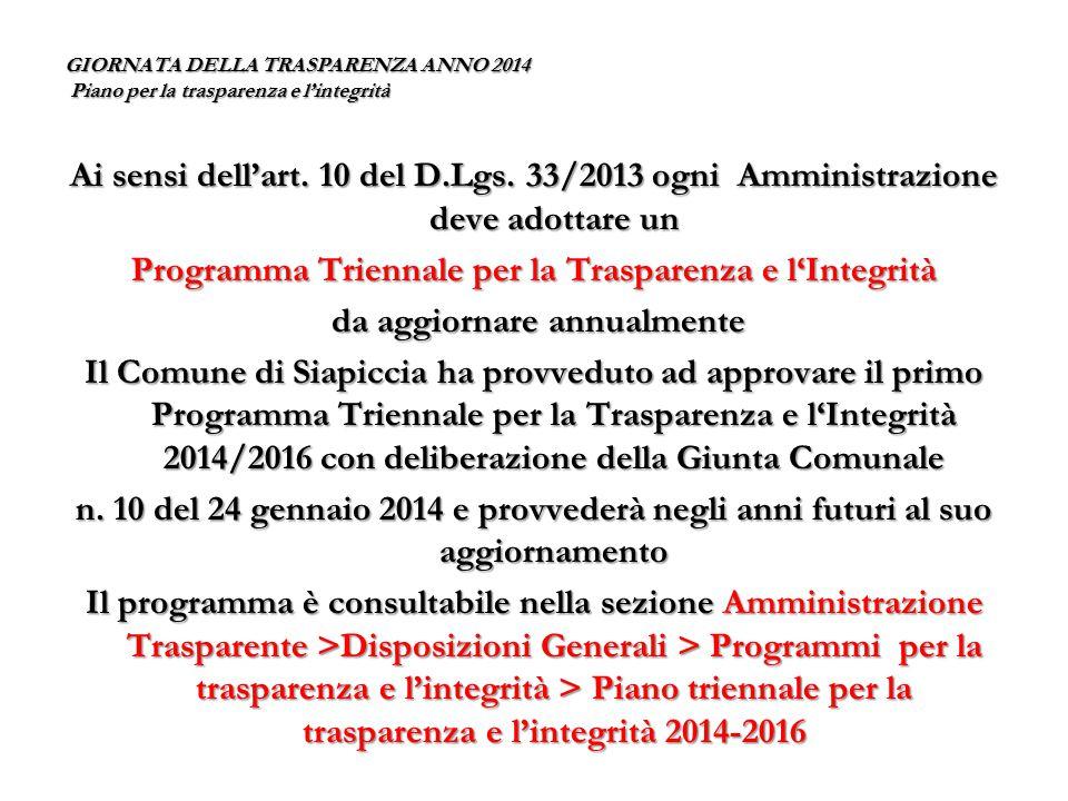 GIORNATA DELLA TRASPARENZA ANNO 2014 Piano per la trasparenza e l'integrità L'art.