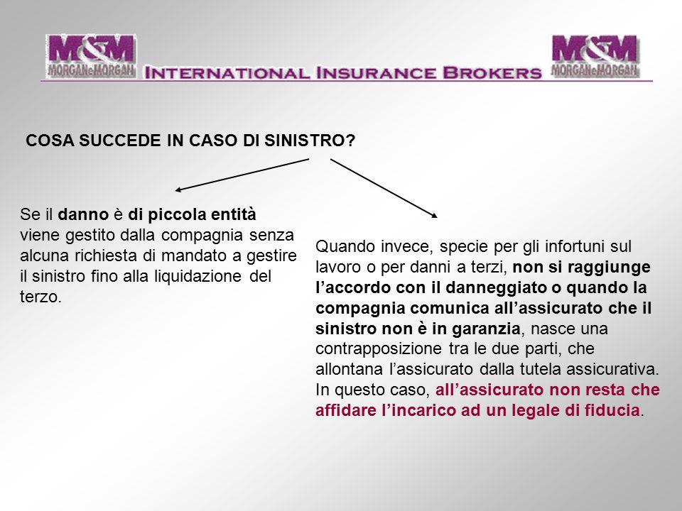 COSA SUCCEDE IN CASO DI SINISTRO.