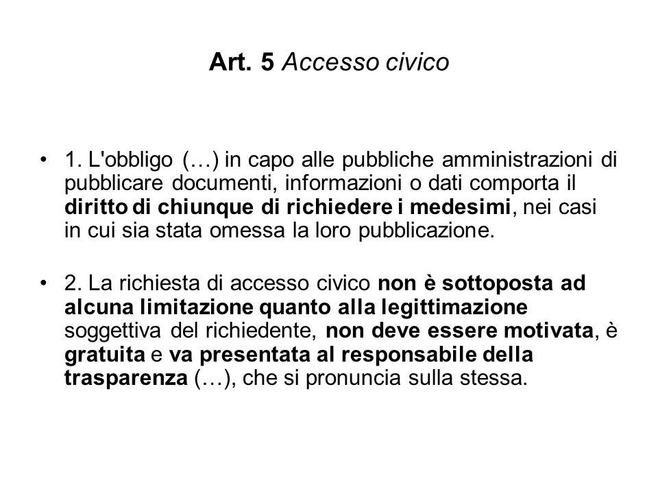 Art.5 Accesso civico 1.