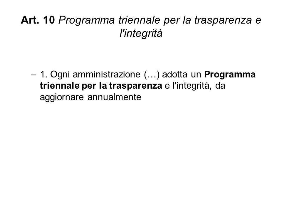 Art.10 Programma triennale per la trasparenza e l integrità –1.