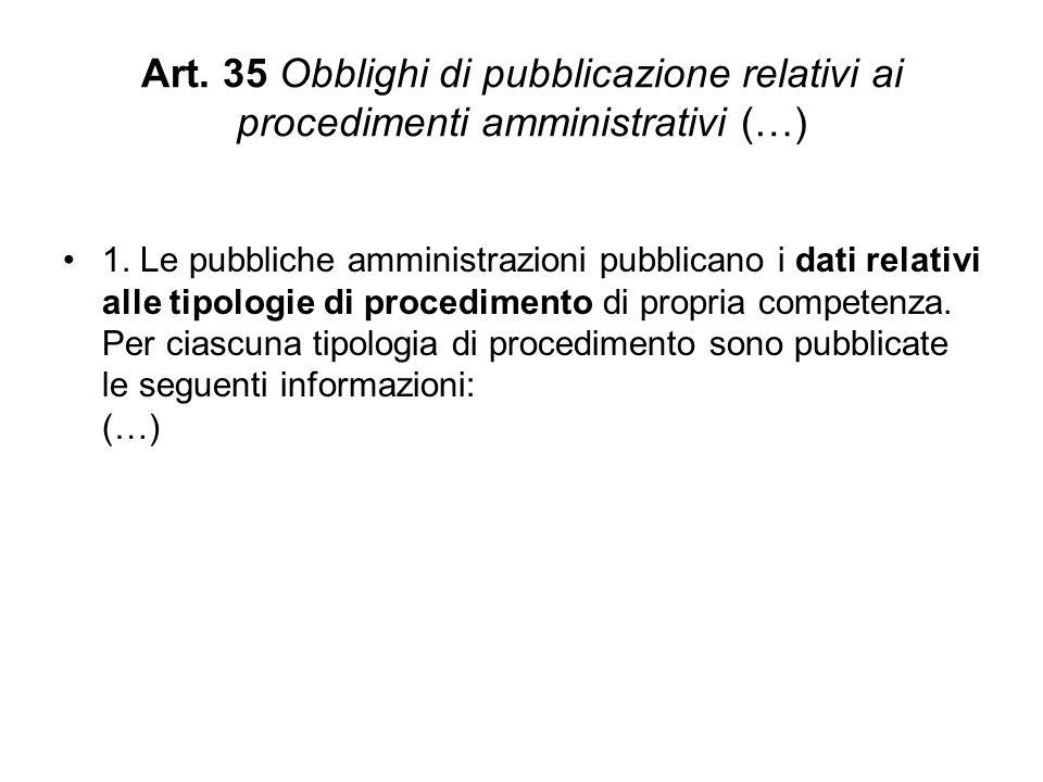 Art.35 Obblighi di pubblicazione relativi ai procedimenti amministrativi (…) 1.