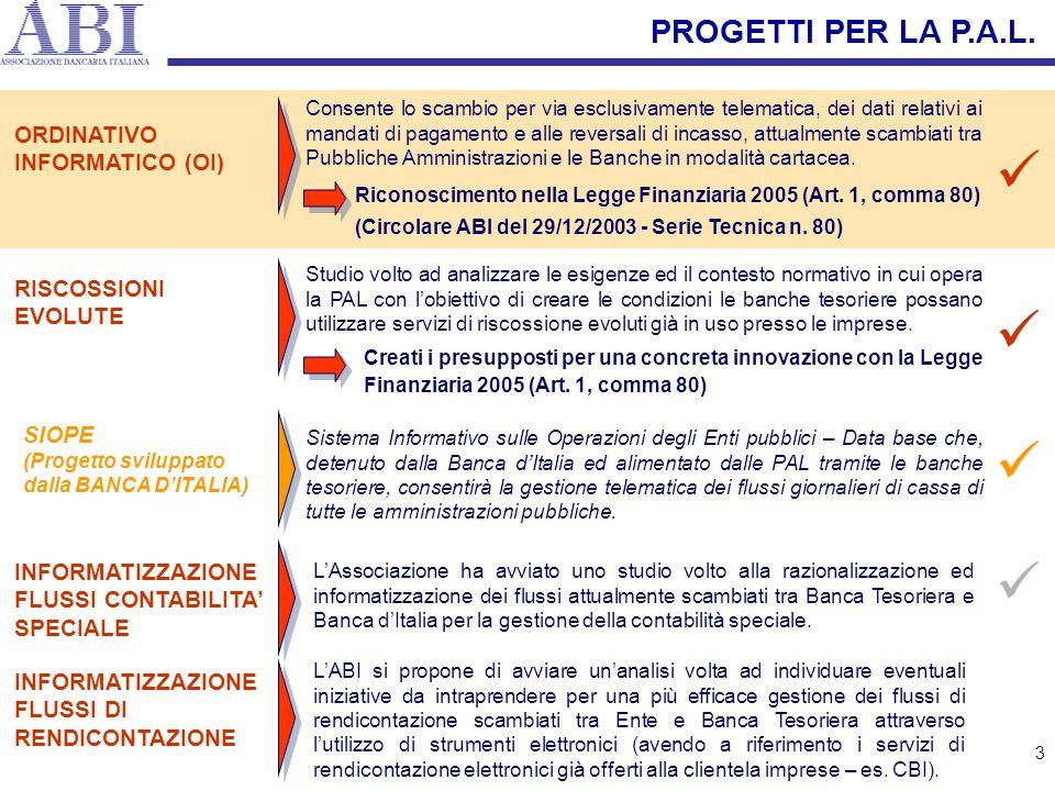 3 SIOPE (Progetto sviluppato dalla BANCA D'ITALIA) Sistema Informativo sulle Operazioni degli Enti pubblici – Data base che, detenuto dalla Banca d'It