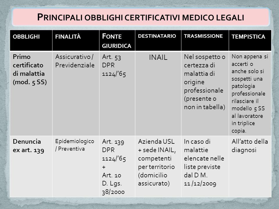 P RINCIPALI OBBLIGHI CERTIFICATIVI MEDICO LEGALI OBBLIGHIFINALITÀ F ONTE GIURIDICA DESTINATARIOTRASMISSIONE TEMPISTICA Primo certificato di malattia (mod.