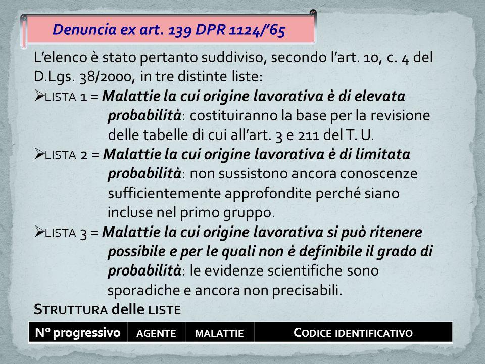 Denuncia ex art. 139 DPR 1124/'65 L'elenco è stato pertanto suddiviso, secondo l'art. 10, c. 4 del D.Lgs. 38/2000, in tre distinte liste:  LISTA 1 =