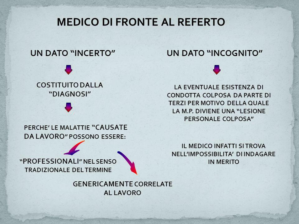 """MEDICO DI FRONTE AL REFERTO UN DATO """"INCERTO"""" PERCHE' LE MALATTIE """"CAUSATE DA LAVORO """" POSSONO ESSERE: COSTITUITO DALLA """"DIAGNOSI"""" """" PROFESSIONALI """" N"""