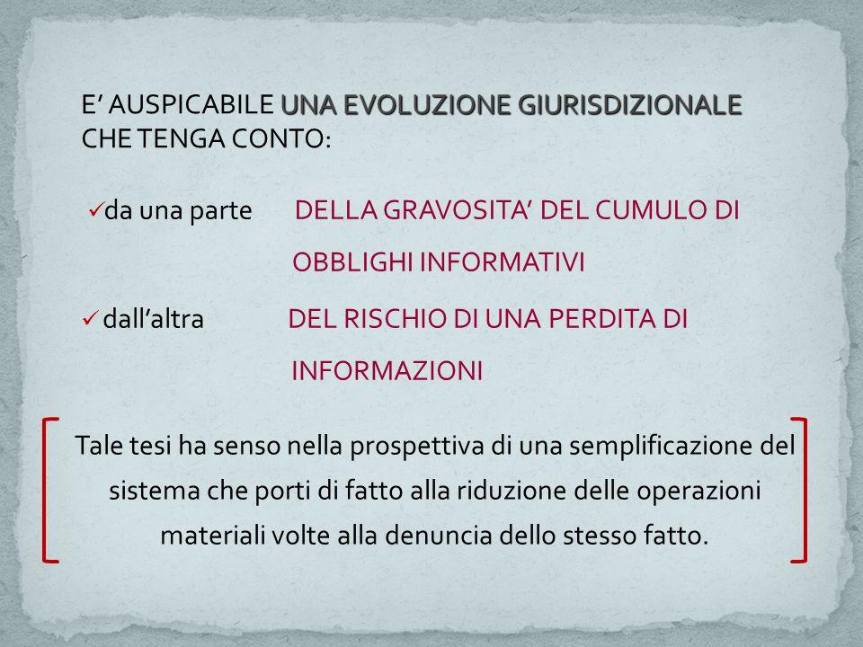 UNA EVOLUZIONE GIURISDIZIONALE E' AUSPICABILE UNA EVOLUZIONE GIURISDIZIONALE CHE TENGA CONTO: da una parte DELLA GRAVOSITA' DEL CUMULO DI OBBLIGHI INFORMATIVI dall'altra DEL RISCHIO DI UNA PERDITA DI INFORMAZIONI Tale tesi ha senso nella prospettiva di una semplificazione del sistema che porti di fatto alla riduzione delle operazioni materiali volte alla denuncia dello stesso fatto.