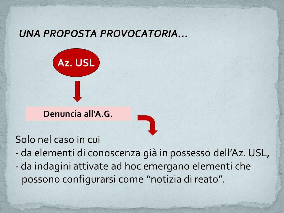UNA PROPOSTA PROVOCATORIA… Az. USL Denuncia all'A.G. Solo nel caso in cui - da elementi di conoscenza già in possesso dell'Az. USL, - da indagini atti