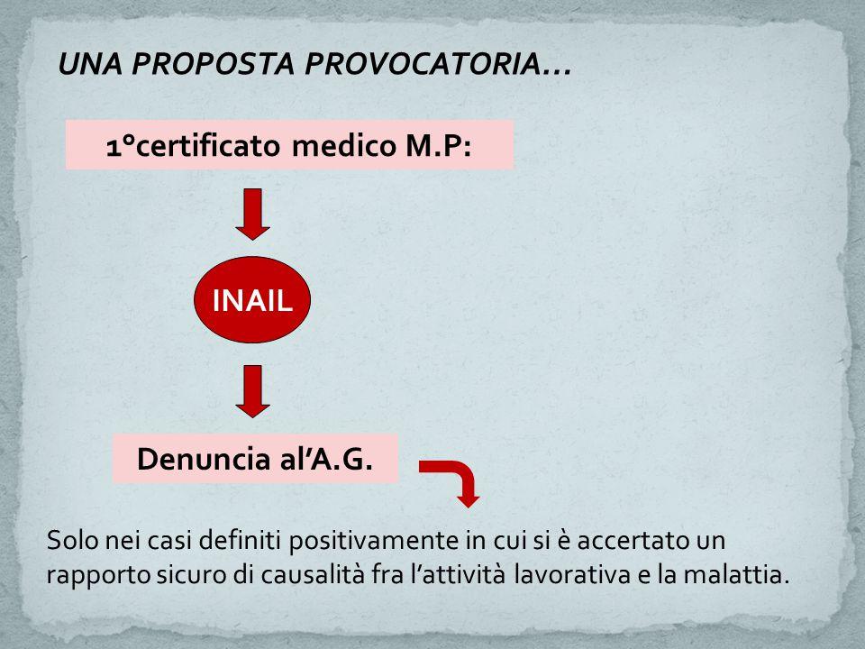 UNA PROPOSTA PROVOCATORIA… INAIL 1°certificato medico M.P: Denuncia al'A.G. Solo nei casi definiti positivamente in cui si è accertato un rapporto sic