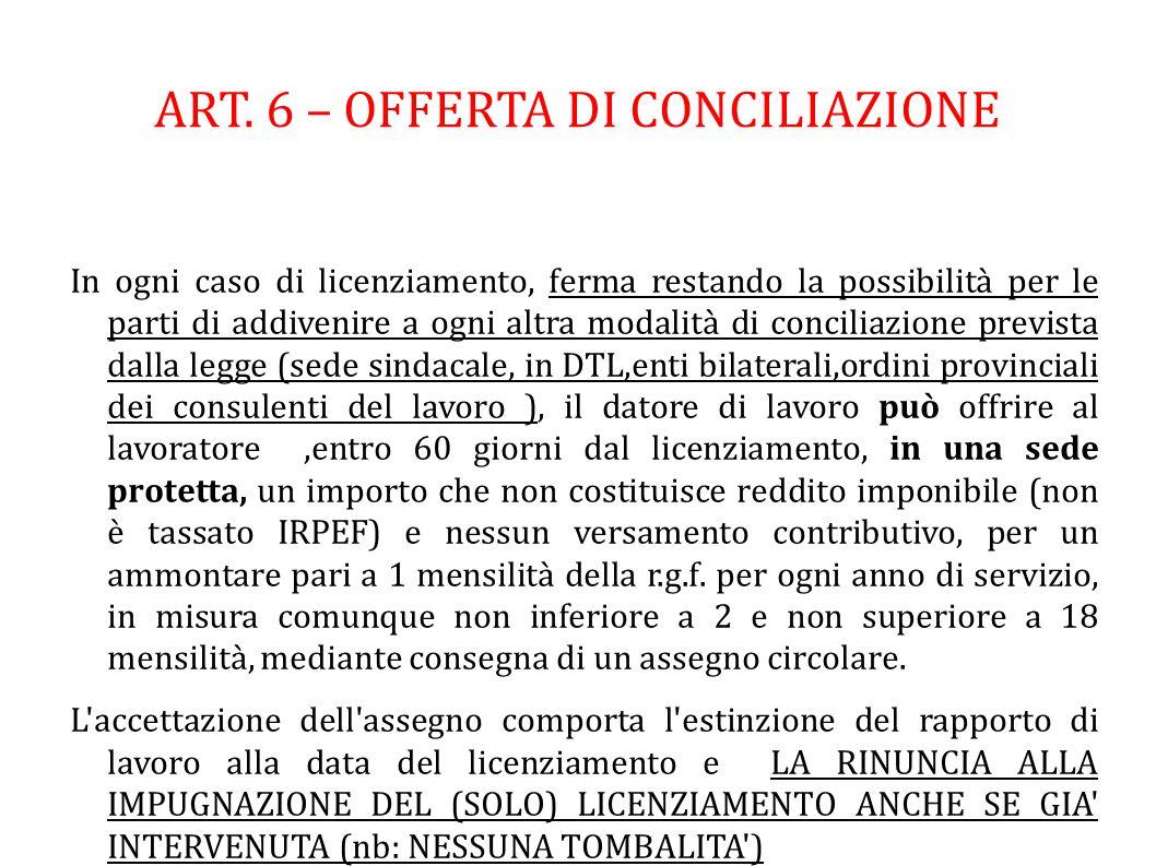 ART. 6 – OFFERTA DI CONCILIAZIONE In ogni caso di licenziamento, ferma restando la possibilità per le parti di addivenire a ogni altra modalità di con