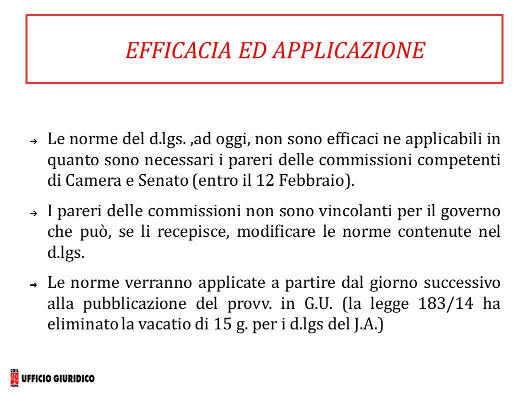 EFFICACIA ED APPLICAZIONE ➔ Le norme del d.lgs.,ad oggi, non sono efficaci ne applicabili in quanto sono necessari i pareri delle commissioni competen