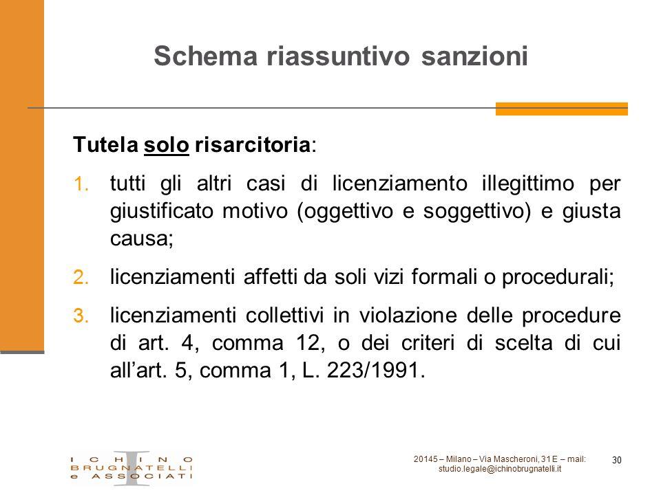 Schema riassuntivo sanzioni 20145 – Milano – Via Mascheroni, 31 E – mail: studio.legale@ichinobrugnatelli.it 30 Tutela solo risarcitoria: 1. tutti gli