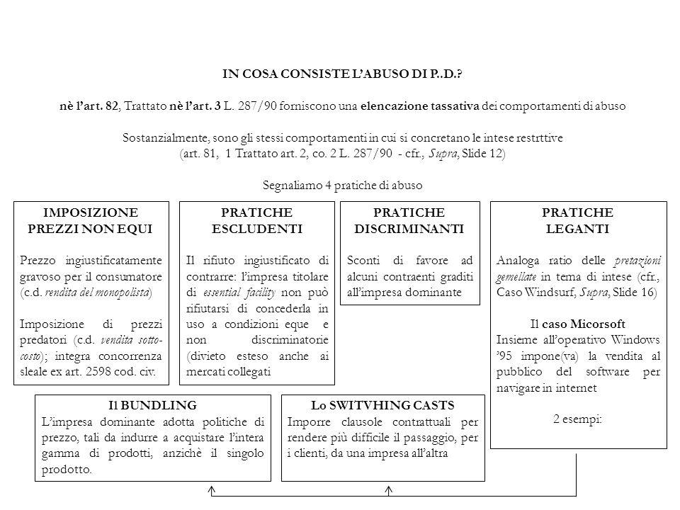 IN COSA CONSISTE L'ABUSO DI P..D.? nè l'art. 82, Trattato nè l'art. 3 L. 287/90 forniscono una elencazione tassativa dei comportamenti di abuso Sostan