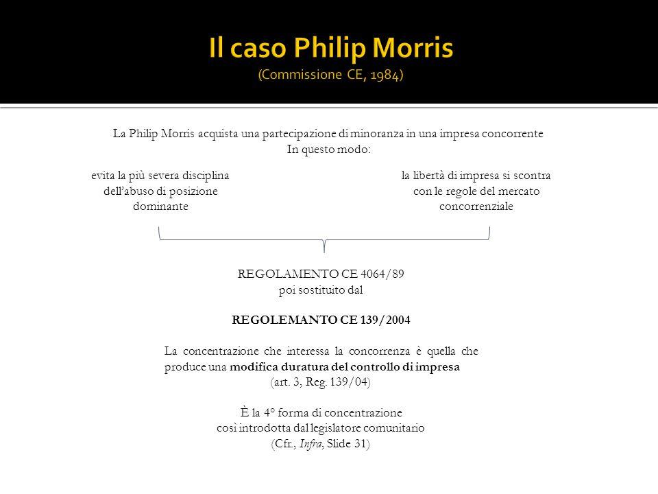 La Philip Morris acquista una partecipazione di minoranza in una impresa concorrente In questo modo: evita la più severa disciplina dell'abuso di posi