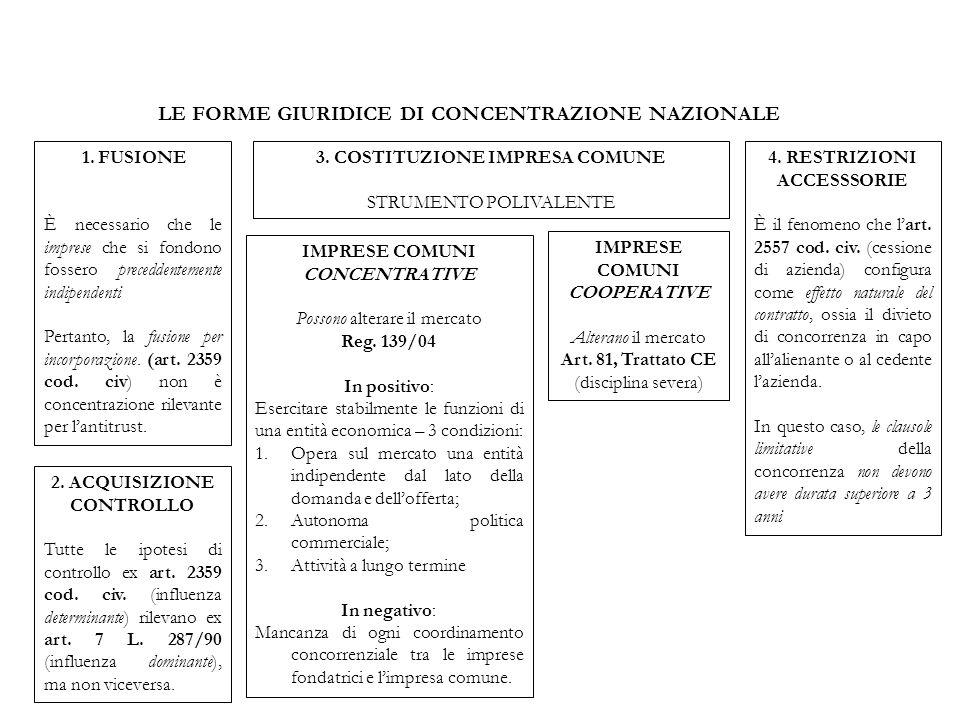 LE FORME GIURIDICE DI CONCENTRAZIONE NAZIONALE 2. ACQUISIZIONE CONTROLLO Tutte le ipotesi di controllo ex art. 2359 cod. civ. (influenza determinante)