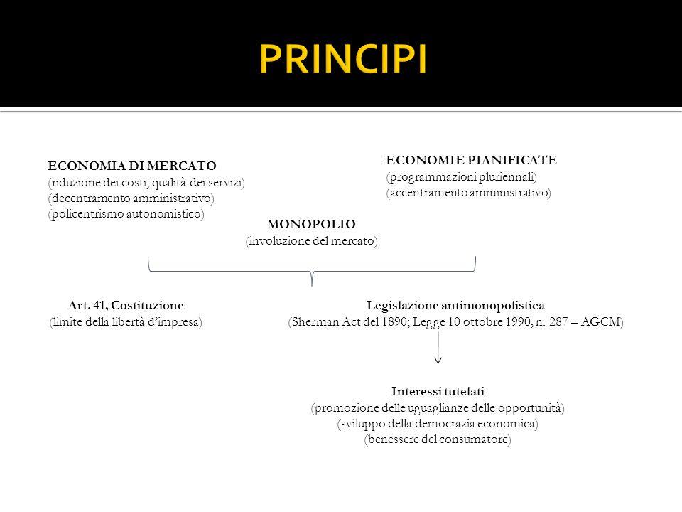 Art. 41, Costituzione (limite della libertà d'impresa) ECONOMIE PIANIFICATE (programmazioni pluriennali) (accentramento amministrativo) MONOPOLIO (inv