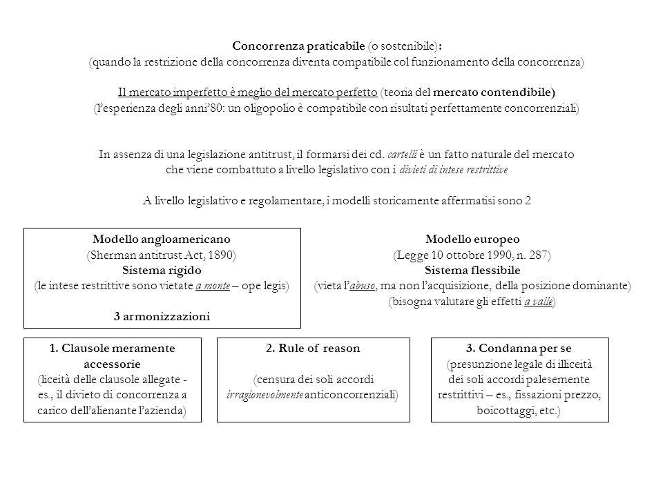 Concorrenza praticabile (o sostenibile): (quando la restrizione della concorrenza diventa compatibile col funzionamento della concorrenza) Il mercato