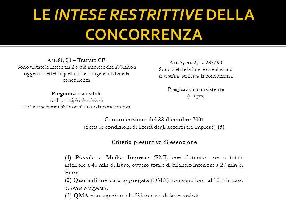 Art. 2, co. 2, L. 287/90 Sono vietate le intese che alterano in maniera consistente la concorrenza Pregiudizio consistente (v. Infra) Art. 81, § 1 – T