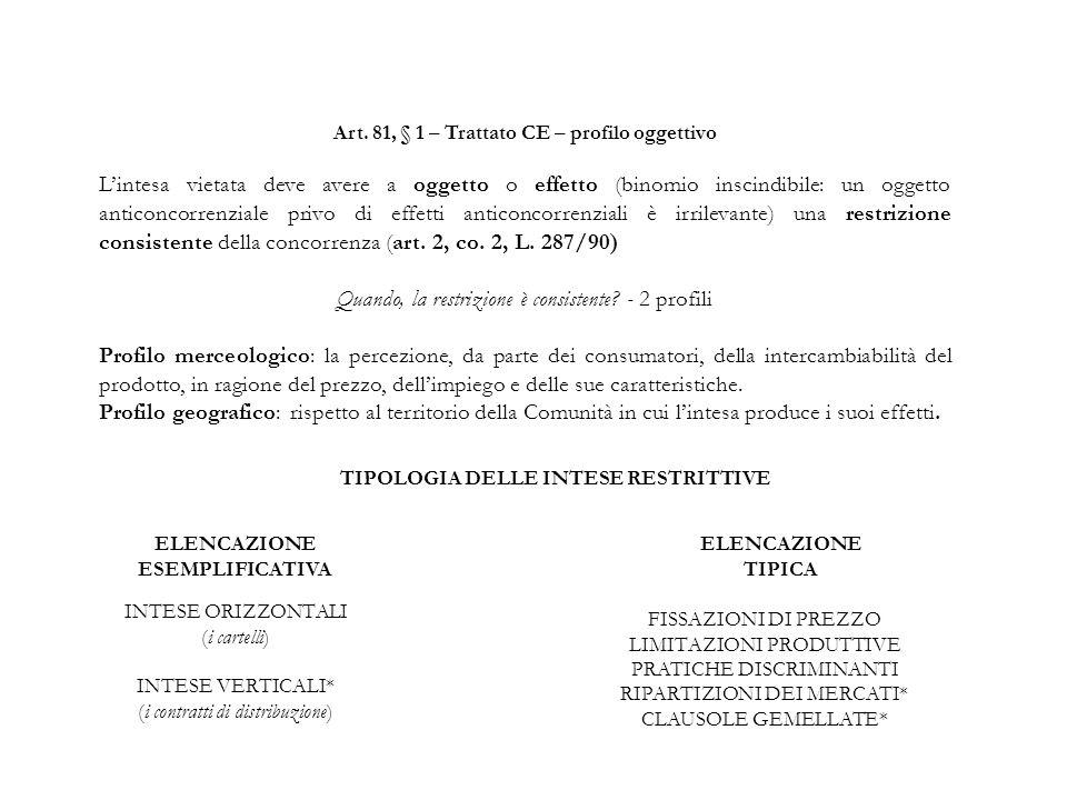 Art. 81, § 1 – Trattato CE – profilo oggettivo L'intesa vietata deve avere a oggetto o effetto (binomio inscindibile: un oggetto anticoncorrenziale pr