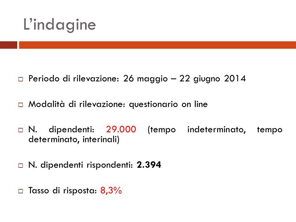 L'indagine  Periodo di rilevazione: 26 maggio – 22 giugno 2014  Modalità di rilevazione: questionario on line  N.