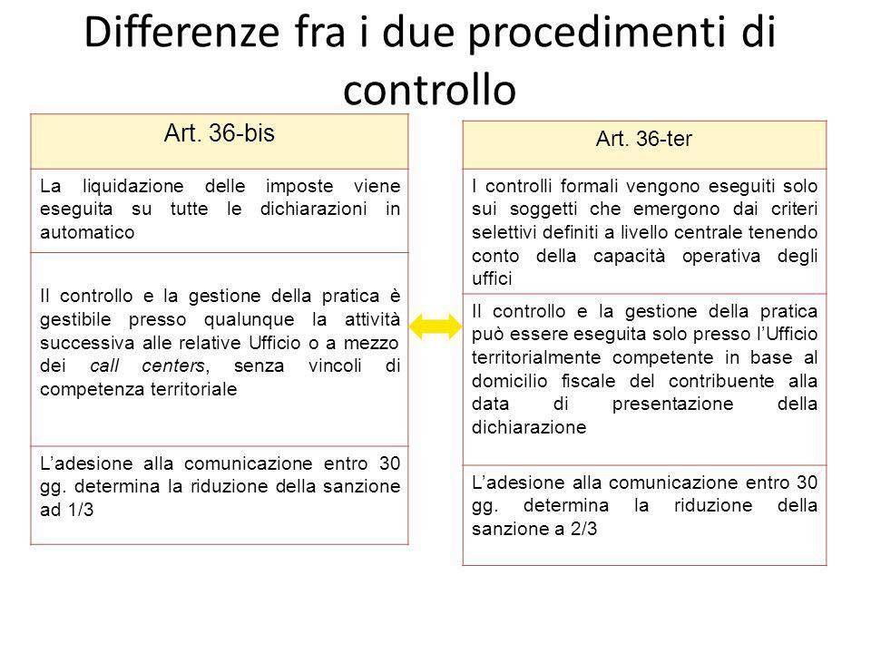 Differenze fra i due procedimenti di controllo Art. 36-ter I controlli formali vengono eseguiti solo sui soggetti che emergono dai criteri selettivi d