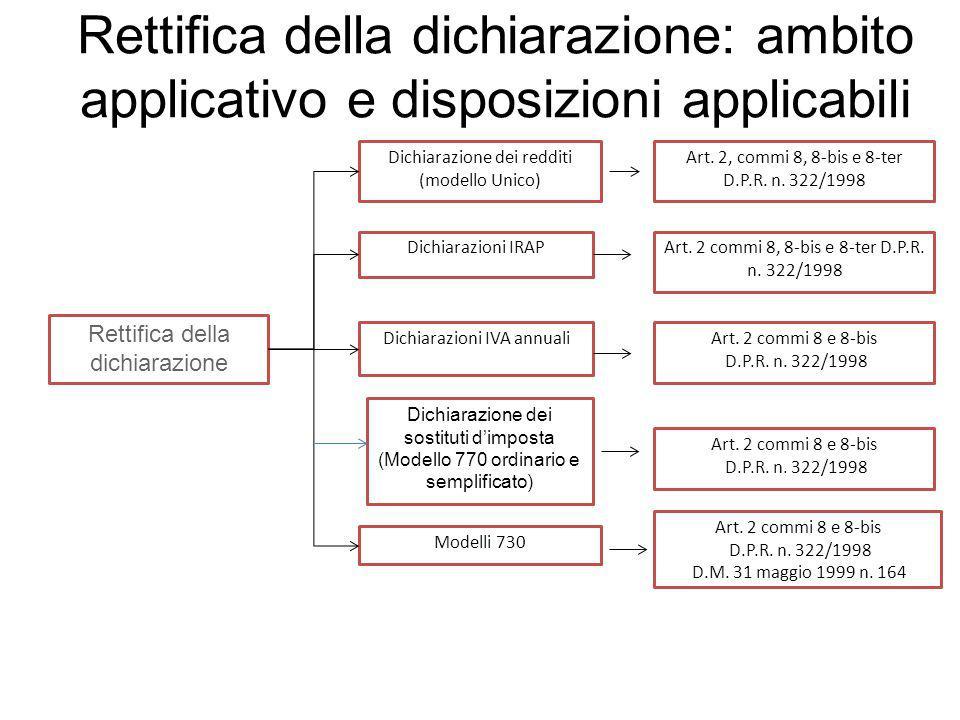 Rettifica della dichiarazione: ambito applicativo e disposizioni applicabili Rettifica della dichiarazione Modelli 730 Dichiarazione dei sostituti d'i
