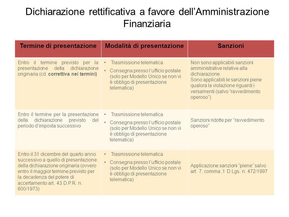 Dichiarazione rettificativa a favore dell'Amministrazione Finanziaria Termine di presentazioneModalità di presentazioneSanzioni Entro il termine previ