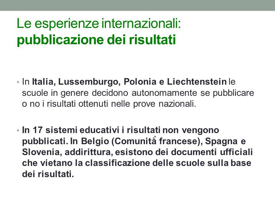 Le esperienze internazionali: pubblicazione dei risultati In Italia, Lussemburgo, Polonia e Liechtenstein le scuole in genere decidono autonomamente se pubblicare o no i risultati ottenuti nelle prove nazionali.