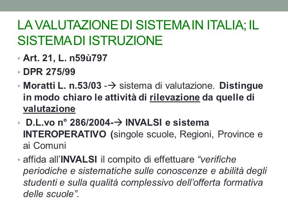 LA VALUTAZIONE DI SISTEMA IN ITALIA; IL SISTEMA DI ISTRUZIONE Art.