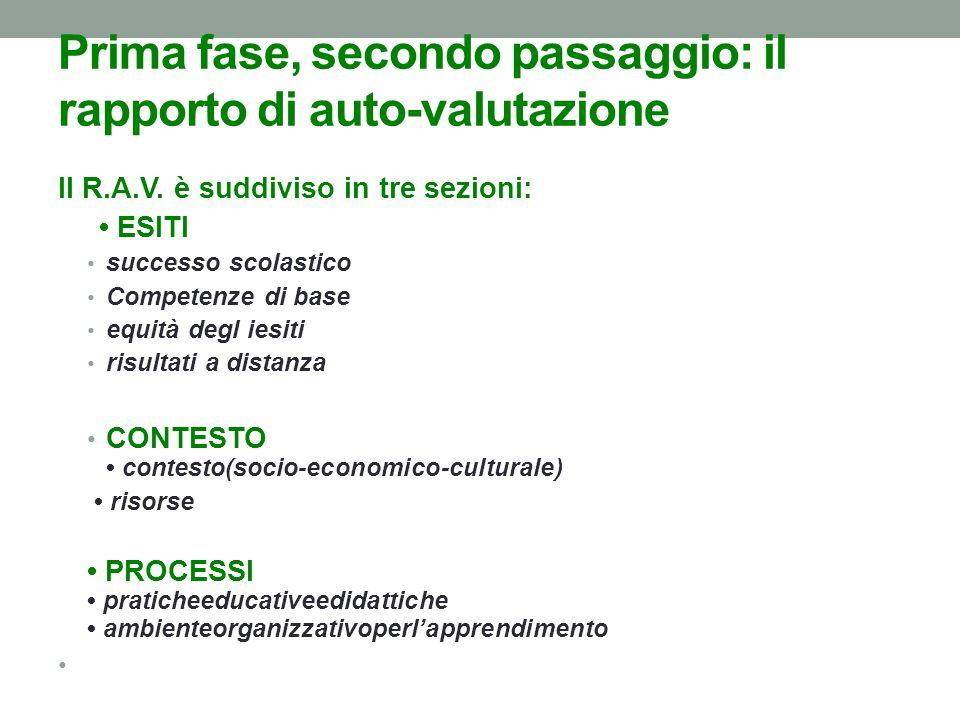 Prima fase, secondo passaggio: il rapporto di auto-valutazione Il R.A.V.