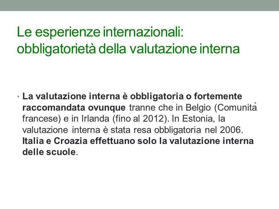 Le esperienze internazionali: obbligatorietà della valutazione interna La valutazione interna è obbligatoria o fortemente raccomandata ovunque tranne che in Belgio (Comunità francese) e in Irlanda (fino al 2012).