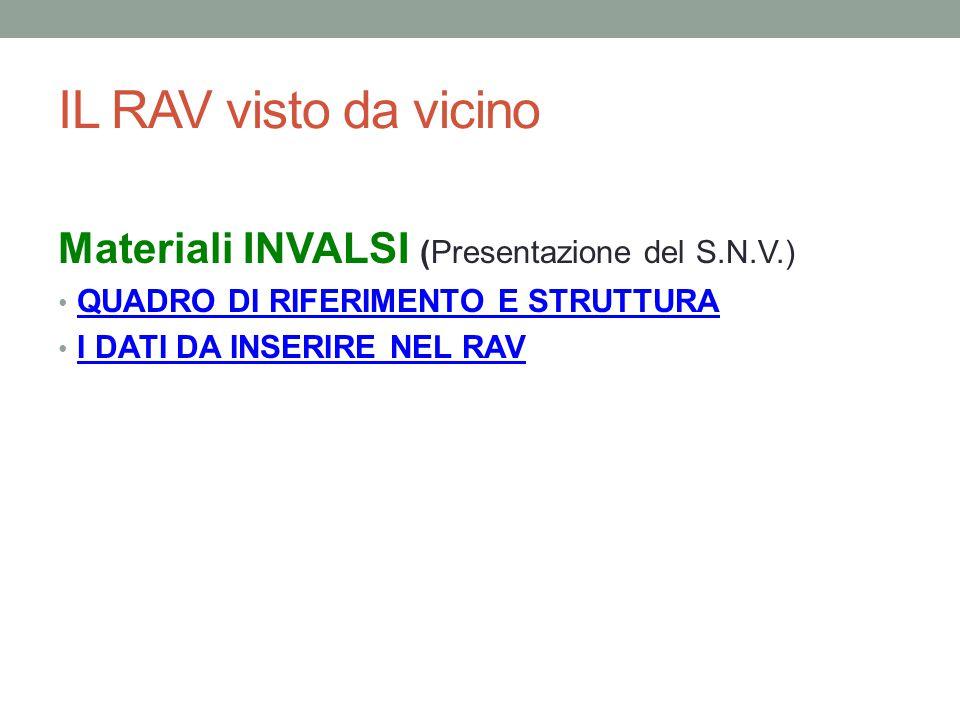 IL RAV visto da vicino Materiali INVALSI (Presentazione del S.N.V.) QUADRO DI RIFERIMENTO E STRUTTURA I DATI DA INSERIRE NEL RAV