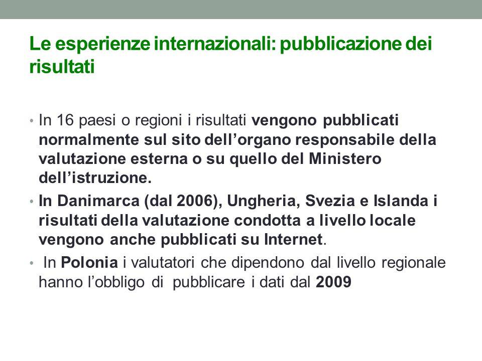 Le esperienze internazionali: pubblicazione dei risultati In 16 paesi o regioni i risultati vengono pubblicati normalmente sul sito dell'organo responsabile della valutazione esterna o su quello del Ministero dell'istruzione.