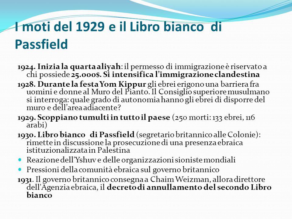I moti del 1929 e il Libro bianco di Passfield 1924. Inizia la quarta aliyah: il permesso di immigrazione è riservato a chi possiede 25.000$. Si inten