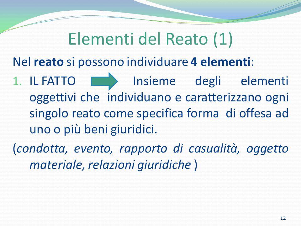 Elementi del Reato (1) Nel reato si possono individuare 4 elementi: 1. IL FATTO Insieme degli elementi oggettivi che individuano e caratterizzano ogni