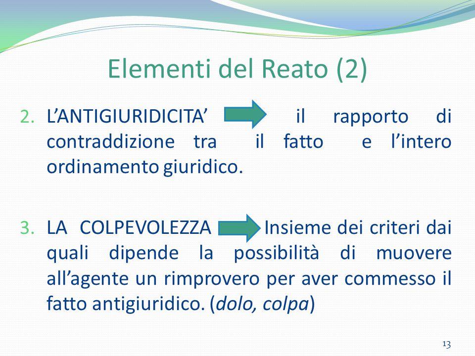 Elementi del Reato (2) 13 2. L'ANTIGIURIDICITA' il rapporto di contraddizione tra il fatto e l'intero ordinamento giuridico. 3. LA COLPEVOLEZZA Insiem