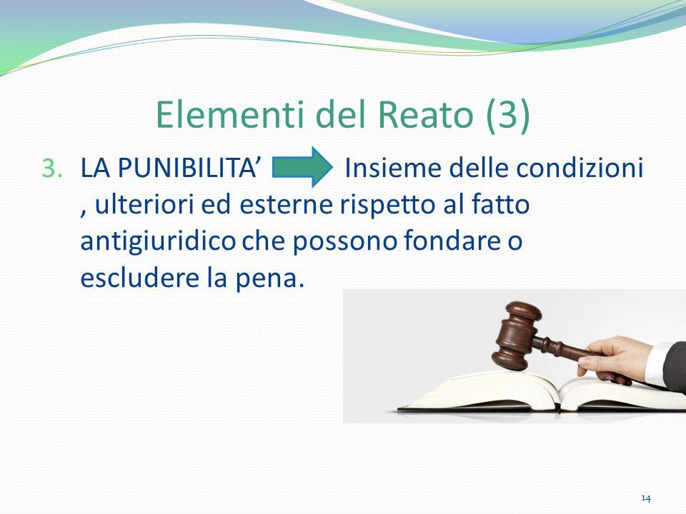 Elementi del Reato (3) 3. LA PUNIBILITA' Insieme delle condizioni, ulteriori ed esterne rispetto al fatto antigiuridico che possono fondare o escluder