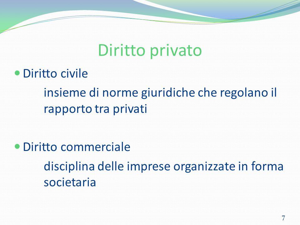 Diritto privato Diritto civile insieme di norme giuridiche che regolano il rapporto tra privati Diritto commerciale disciplina delle imprese organizza