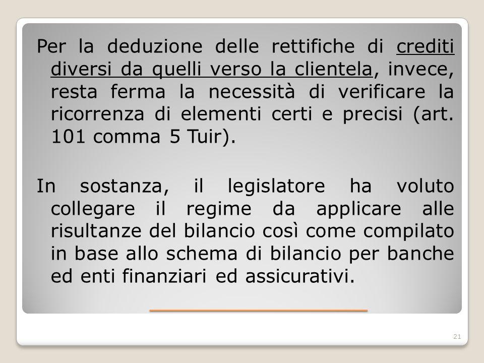 ________________ Per la deduzione delle rettifiche di crediti diversi da quelli verso la clientela, invece, resta ferma la necessità di verificare la