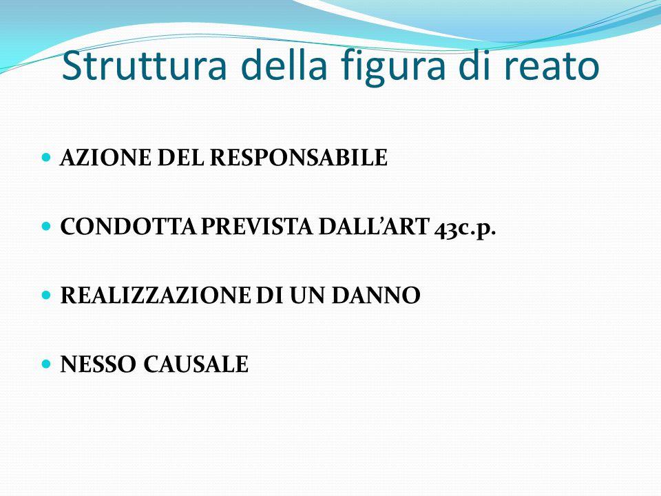 Struttura della figura di reato AZIONE DEL RESPONSABILE CONDOTTA PREVISTA DALL'ART 43c.p. REALIZZAZIONE DI UN DANNO NESSO CAUSALE