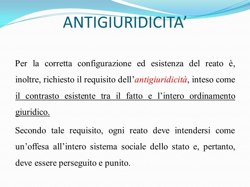 ANTIGIURIDICITA' Per la corretta configurazione ed esistenza del reato è, inoltre, richiesto il requisito dell'antigiuridicità, inteso come il contras
