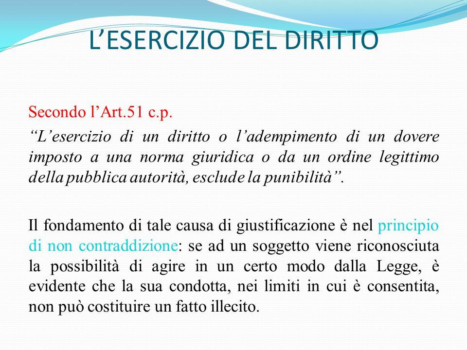 """L'ESERCIZIO DEL DIRITTO Secondo l'Art.51 c.p. """"L'esercizio di un diritto o l'adempimento di un dovere imposto a una norma giuridica o da un ordine leg"""