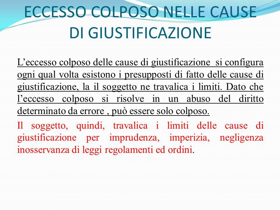 ECCESSO COLPOSO NELLE CAUSE DI GIUSTIFICAZIONE L'eccesso colposo delle cause di giustificazione si configura ogni qual volta esistono i presupposti di