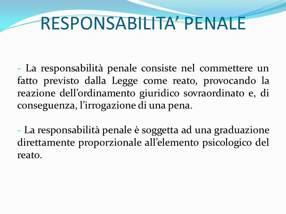 RESPONSABILITA' PENALE - La responsabilità penale consiste nel commettere un fatto previsto dalla Legge come reato, provocando la reazione dell'ordina
